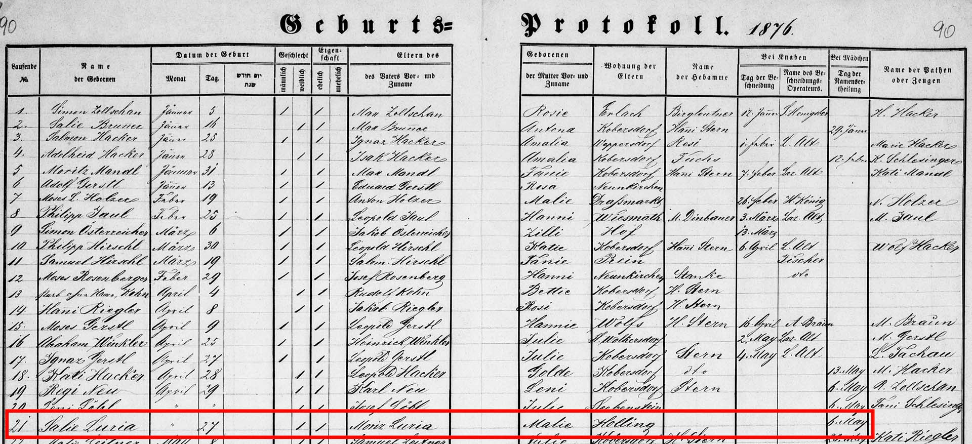 Birth entry Sali Luria, 27 April 1876, Kobersdorf